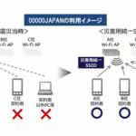 熊本地震を受け大手キャリア3社が公衆無線LAN「00000JAPAN」の運用を開始。この記事は「00000JAPAN」に接続して書きました。