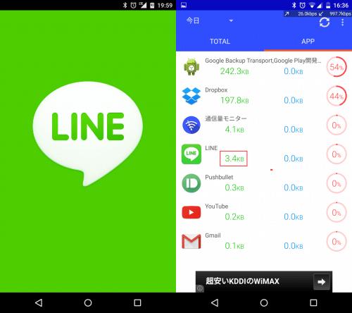 LINEのメッセージ送信で3.4KB