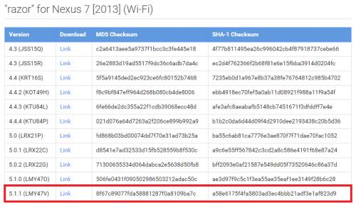android-5.1.1-factory-images-nexus7-2012-2013-nexus9