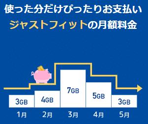 b-mobile-s-990-just-fit-sim2