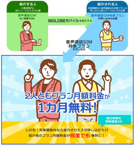 biglobe-mobile-friends-introduction-program4