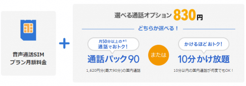 biglobe-mobile-sumahomarutoku1