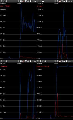biglobe-sim-app-speed-8.3