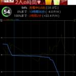Galaxy Nexus(SC-04D)に導入したカスタムカーネルを元の標準カーネルに戻す手順。