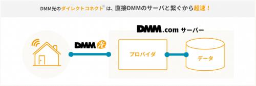 dmm-hikari12