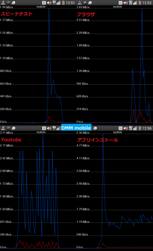 dmm-mobile-app-speed-5.9