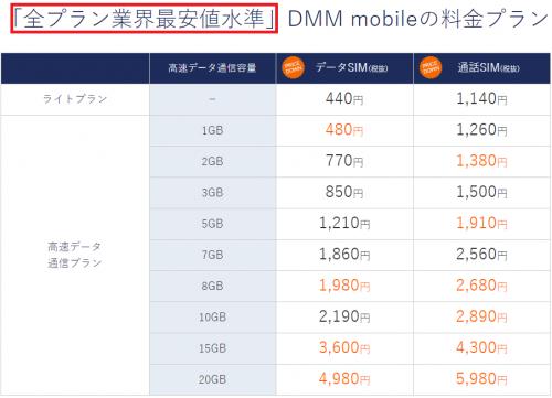 dmm-mobile-cheap