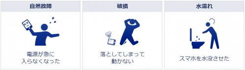 dmm-mobile-device-option