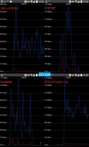 dti-sim-app-speed-6.23.1