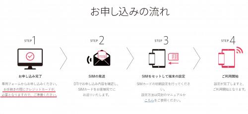dti-sim-payment1