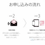 DTI SIMの支払い方法(デビットカード/口座振替/クレジット)まとめ