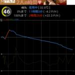 Galaxy Nexus(SC-04D)にカスタムカーネルのfranco kernel Nightly #7.1を焼いてみた感想。