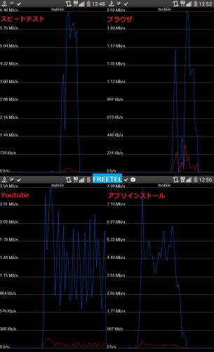 freetel-app-speed-5.9