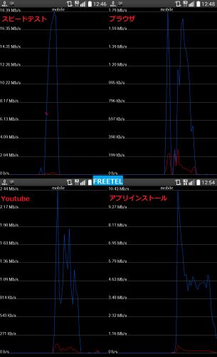 freetel-app-speed-6.23.1