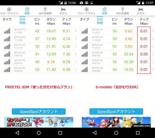 freetel-vs-bmobile
