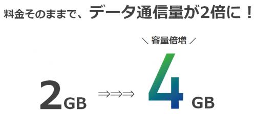 g-phone11