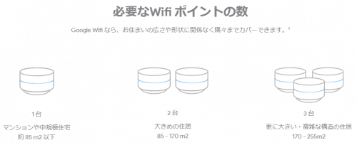 google-wifi-multiple
