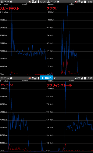 iijmio-app-speed-6.23.1