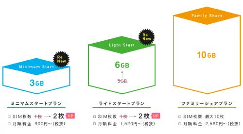iijmio-share1
