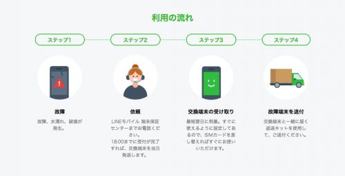 line-mobile-warranty4