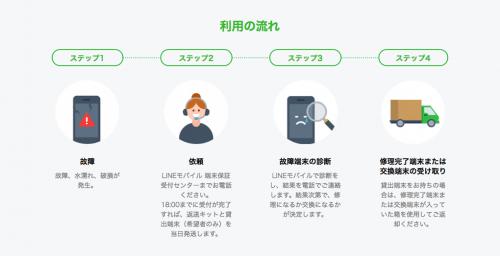 line-mobile-warranty5