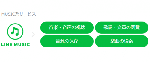 line-music-plus-plan1