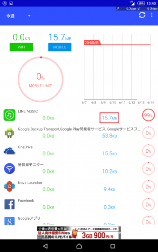 line-music-traffic-size10