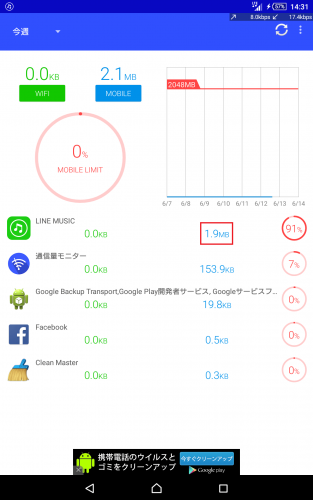 line-music-traffic-size12