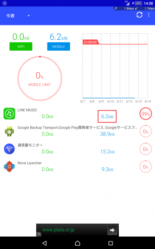 line-music-traffic-size14