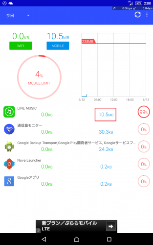 line-music-traffic-size5