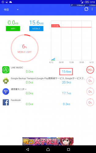 line-music-traffic-size6