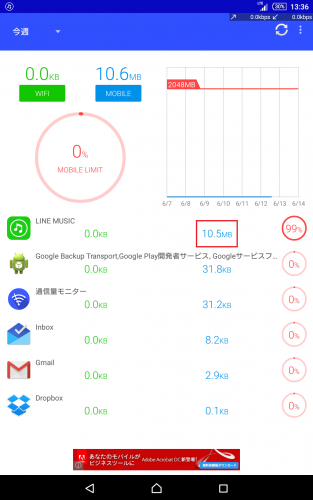 line-music-traffic-size9