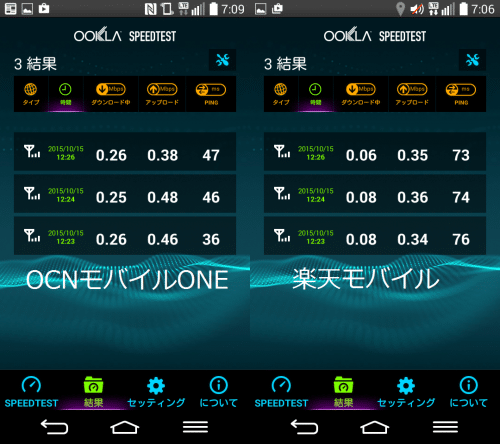 low-speed-speedtest-result2