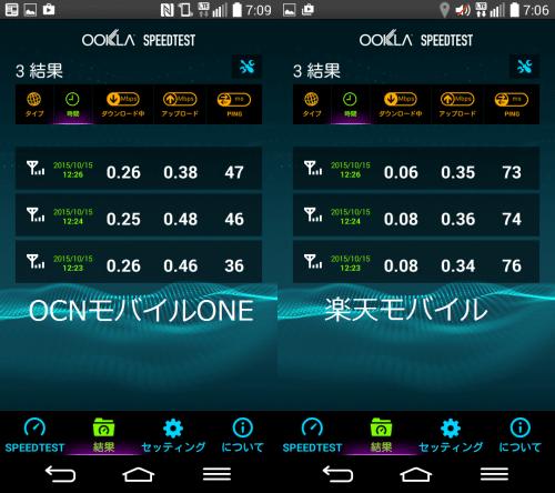 low-speed-speedtest-result2