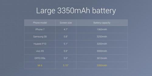 mi6-battery