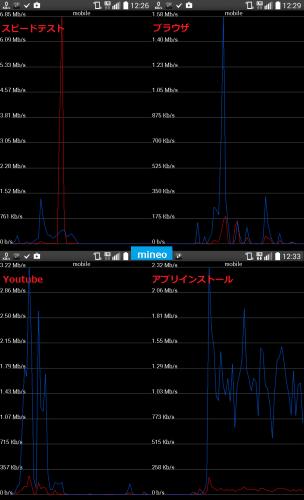 mineo-app-speed-6.23.1