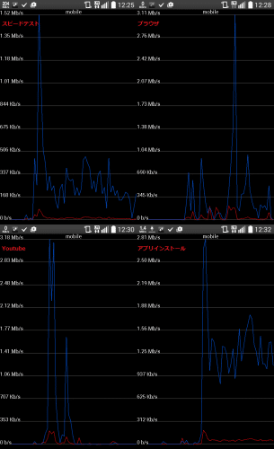 mineo-app-speed-8.3