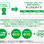 mineo(マイネオ)「10分かけ放題サービス」「通話定額30/60」の特徴と注意点まとめ