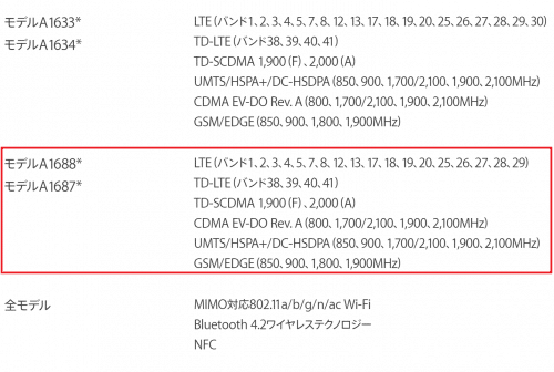 mineo-iphone4
