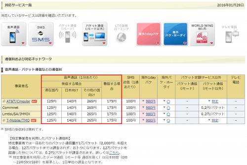 mineo-overseas2.6