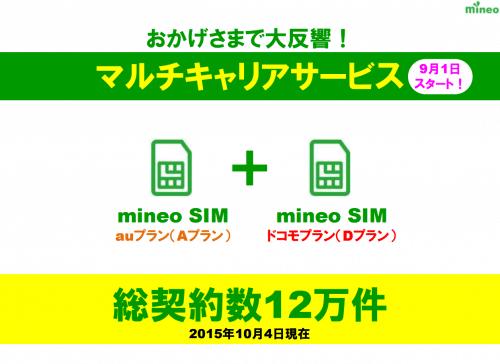 mineo-user