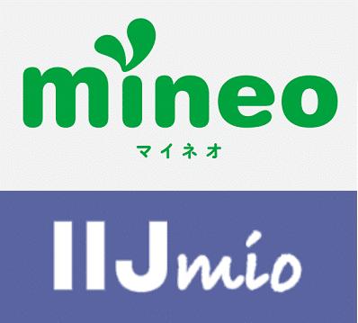 mineoiijmiologo