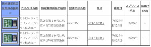 moto360-japan