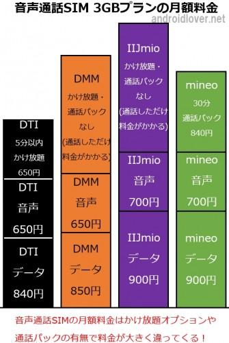 mvno-call-plan1