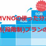 格安SIM MVNOの使った分だけ支払う従量制(段階制)プランの比較とおすすめ