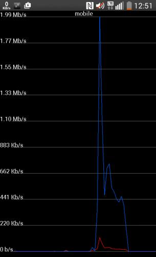 network-speed