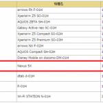 docomo版Nexus5XとSIMフリー版Nexus5Xの違いまとめ。