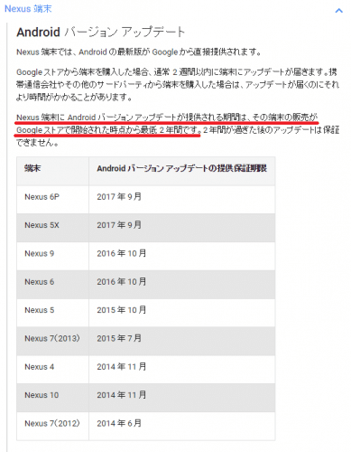 nexus-os-update-guarantee
