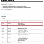 Nexus5にAndroid 5.1.1のアップデート配信が本日より開始。Sprintのアップデート予定に明記される。