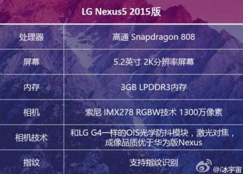 nexus5-spec-sheet